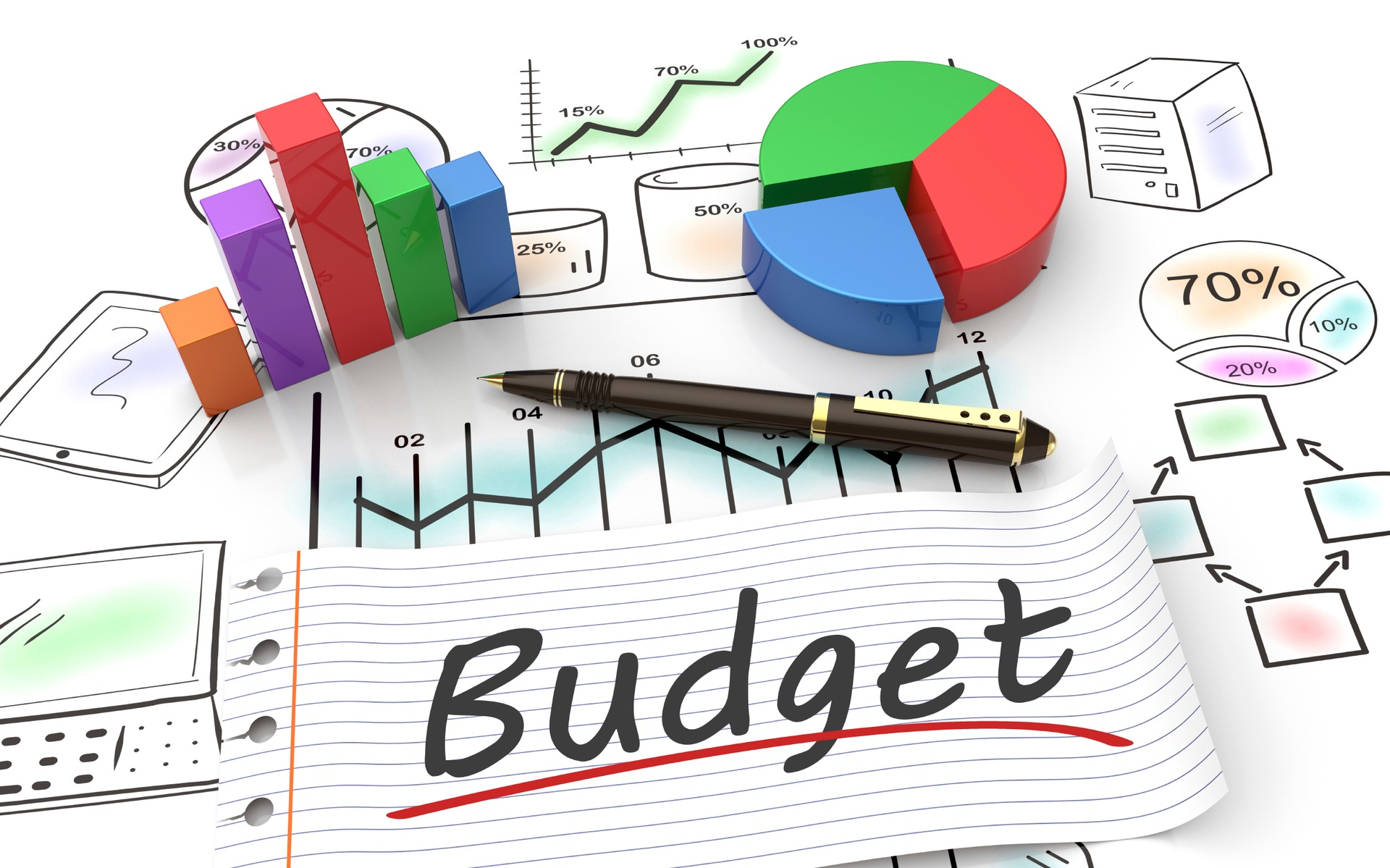 DRC: public expenditure, the nine orientations of the 2020 budget policy