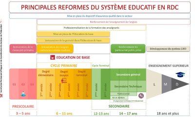 DRC: school education, free of charge VS quality (Raïssa Malu)
